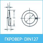 DIN127